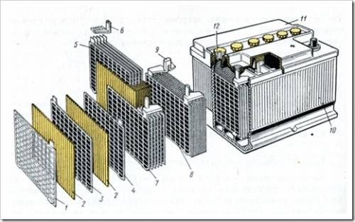 Как правильно зарядить аккумулятор?