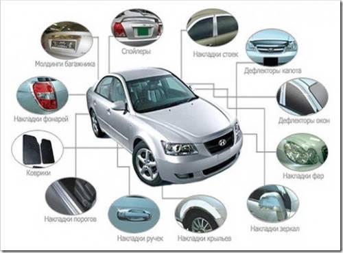 Учимся правильно укомплектовывать свое авто