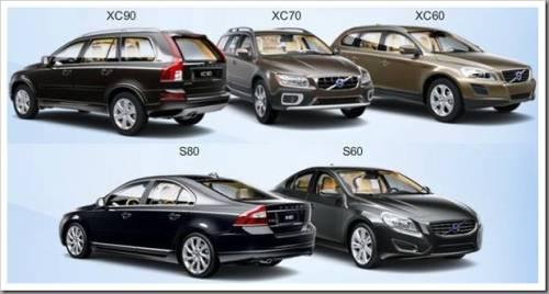 Автомобили Вольво: дары шведского производителя