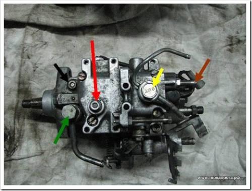 Что такое ремонт ТНВД дизеля?