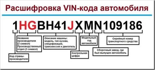 Как подобрать запчасти по вин коду автомобиля