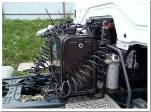 Обзор услуг сервиса hydraulics-truck.shop по установке комплекта гидравлики на тягач