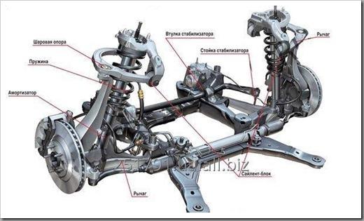 Типовые неисправности ходовой части авто и их ремонт