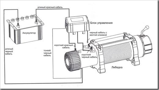 Виды электрических лебедок, особенности выбора и для чего применяются