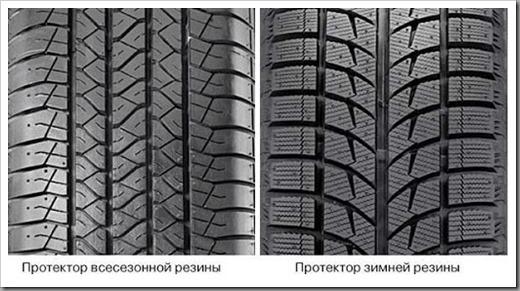 Как выбрать всесезонные шины