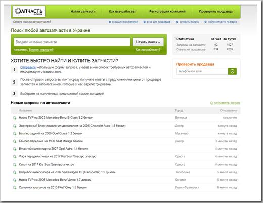 Онлайн сервис поиска запчастей в автомагазинах